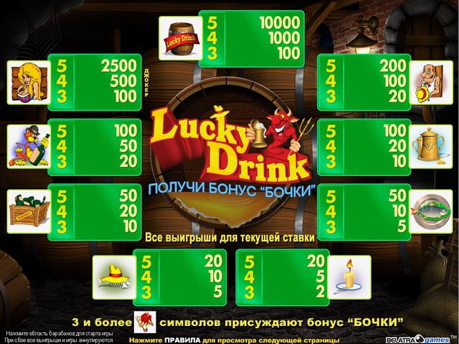 Игровой Автомат Lucky Drink Скачать