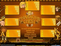 Pharaohs Chest. Слот-игра компании Белатра.